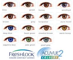 choose coloured contact lenses hubpages