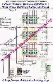 house wiring single phase u2013 readingrat net