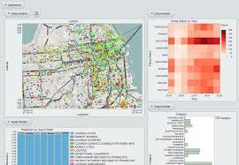Sf Crime Map Jmp 13 Dashboard Examples
