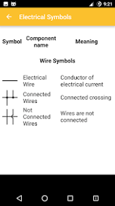 android symbol meanings electrical symbols pro android apps on play