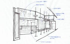 commercial kitchen layout ideas small bar layout vdomisad info vdomisad info