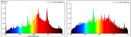315w cmh cdm philips elite grow light bulb agro full spectrum