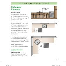 5 modern kitchen designs u0026 principles build blog within kitchen