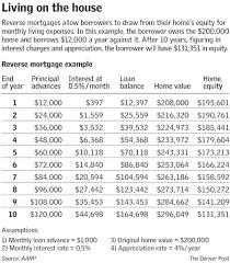 installment loan no credit check cash advance