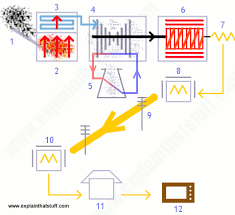 oil fired power plant overview diagram u2013 the wiring diagram