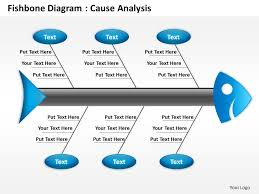 fishbone diagram cause analysis powerpoint slides presentation
