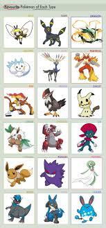Pokemon Type Meme - pokemon type meme by nerdastasia on deviantart