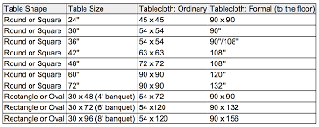 90 x 156 table tablecloth sizing chart by arway linen uniform rental service