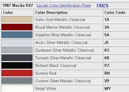 paint code np rx7club com mazda rx7 forum