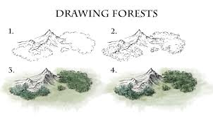 How To Draw The World Map by Forest Archives Fantastic Maps