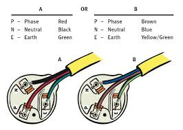 image how to wire a plug