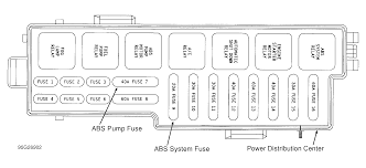 i need a diagram of the fuse panel for a 93 jeep grand cherokee