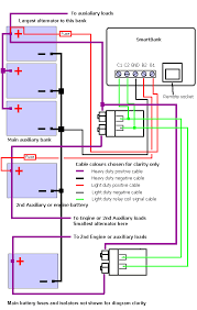 smartgauge electronics smartbank wiring diagrams