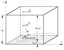 uncertainty in integrated modelling of air quality intechopen