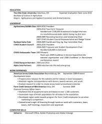 download agriculture engineer sample resume haadyaooverbayresort com