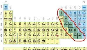what is the purpose of the periodic table explain the purpose of staircase line what type of elements are on