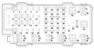 2008 mazda 6 fuse box wiring diagrams discernir net