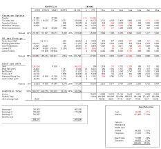 Estate Investment Spreadsheet Template by Retail Investor Org How To Keep Track Of Your Stock Portfolio