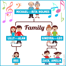 supercool ideas for a family tree project that you ll be proud of