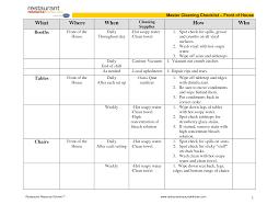 Home Design Checklist by Top Restaurant Kitchen Cleaning Checklist Home Design Wonderfull