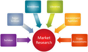 market research analyst jobs 5 college application topics about methods of market research
