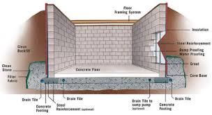 Waterproof Tiles For Basement by How To Waterproof Basement Basements Ideas