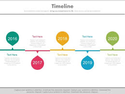 linear timeline for specific organizational objectives powerpoint