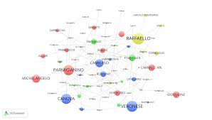 Spreadsheet To Html From Spreadsheet To Network Analysis Of Art Historical Data Part