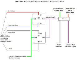 wiring diagram 1997 ford ranger u2013 readingrat net
