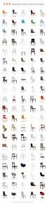 100 modern dining chairs and hundreds more inmod we found the