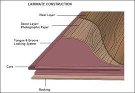 Plastic Laminate Flooring A Little F Y I About Laminate Western Carpet