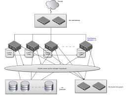 confluence data center atlassian documentation