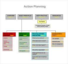 interior decoration business plan u2013 interior design