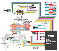 wiring diagram honda beat wiring wiring diagrams instruction