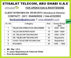 resume format for engineers freshers ecensus hotline number resume design template modern get new and modern resume design