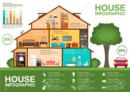 eco condo floor plan eco friendly home infographic with cutaway diagram of modern
