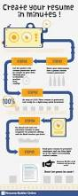 the modern history of the resume infographic modern history