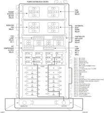 98 jeep fuse panel diagram 98 wiring diagrams