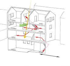 gropius house floor plan anne frank house floor plan home design u0026 interior design