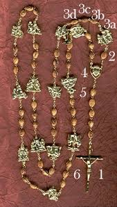 Chaplet Of The Holy Face Ave Maria U0027s Circle Rosary Making Supplies Chaplets