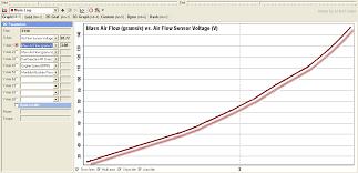 lexus rx300 vacuum hose diagram maf sensor wire type