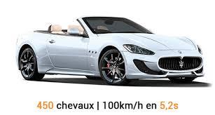 location voiture mariage marseille location de voiture de luxe ou de sport chez sixt