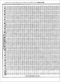 max bench chart socialmediaworks co