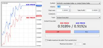 bid ask price negotiating the bid in forex marketforex mentors