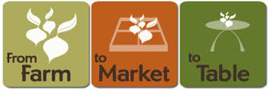 from farm to table from farm to market to table