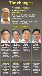 Portfolio Of Cabinet Ministers If Only Singaporeans Stopped To Think Pm Lee Makes Cabinet