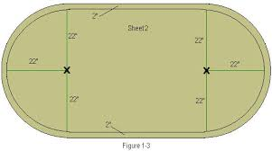 how to make a poker table how to build your own poker table step three free poker table plans