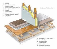 Sips Floor Plans Timber Frame Sip Home Plans Home Plan