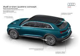 310 mile audi e tron quattro concept revealed production in 2018