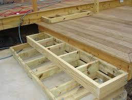 Box Stairs Design Collection In Deck Stairs Design Ideas Best Ideas About Deck